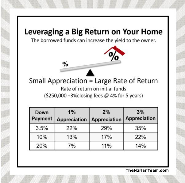 Benefits Of Leverage.jpg