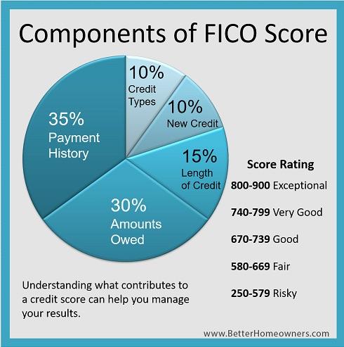 FICO Score.jpg
