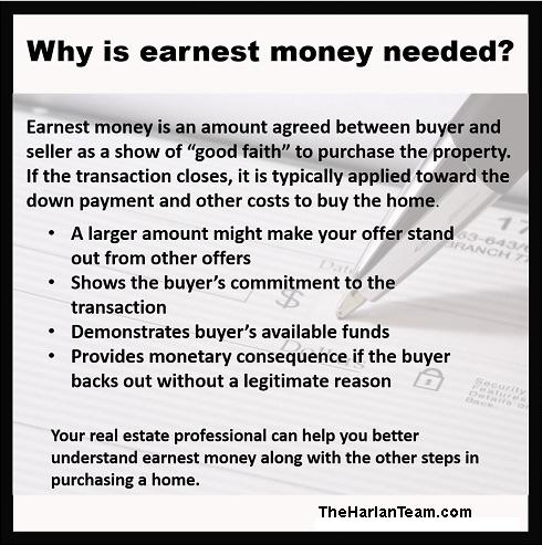 Why Earnest Money Is Important.jpg