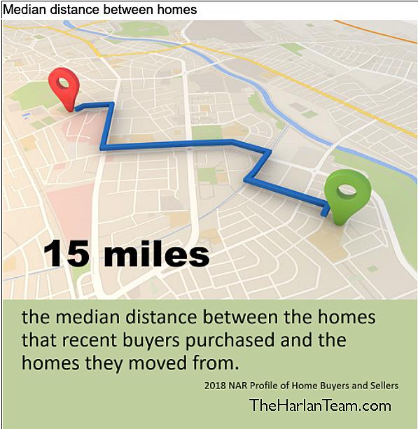 How Far Do People Move.jpg