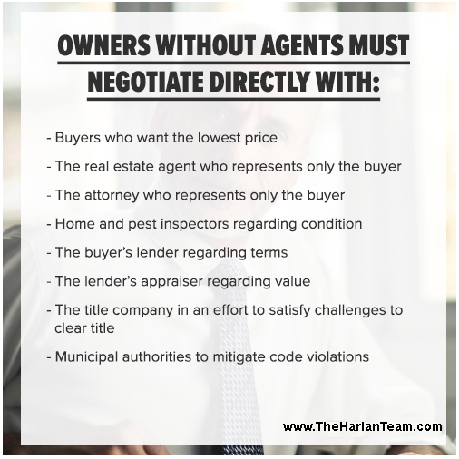 Sellers without agents.jpg