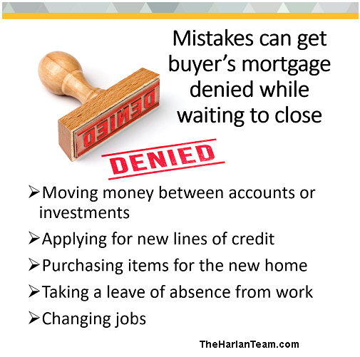 Mortgage Denied.jpg