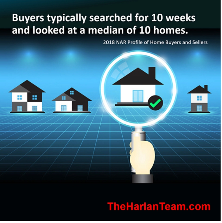 Length Of Buyers Home Search.jpg