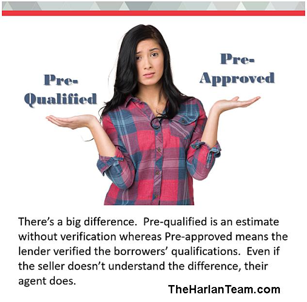Preapproval vs Prequalified.jpg